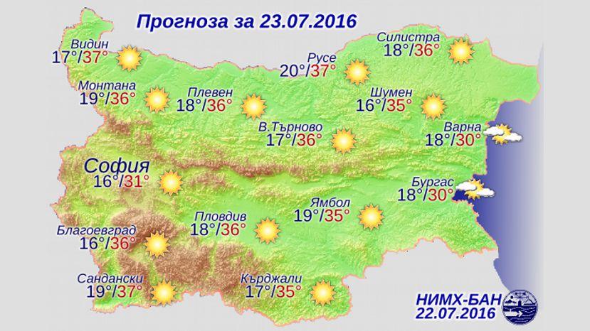Прогноз погоды в болгарии