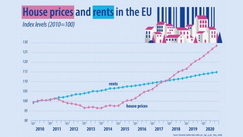 Снять жилье в болгарии цены калифорния недвижимость купить