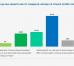 45% жителей Болгарии не собирается вакцинироваться от коронавируса