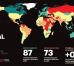 Болгария заняла 27-е место в Индексе миролюбия