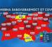 """В Болгарии увеличивается количество областей в """"темно-красной зоне"""" распространения коронавируса"""
